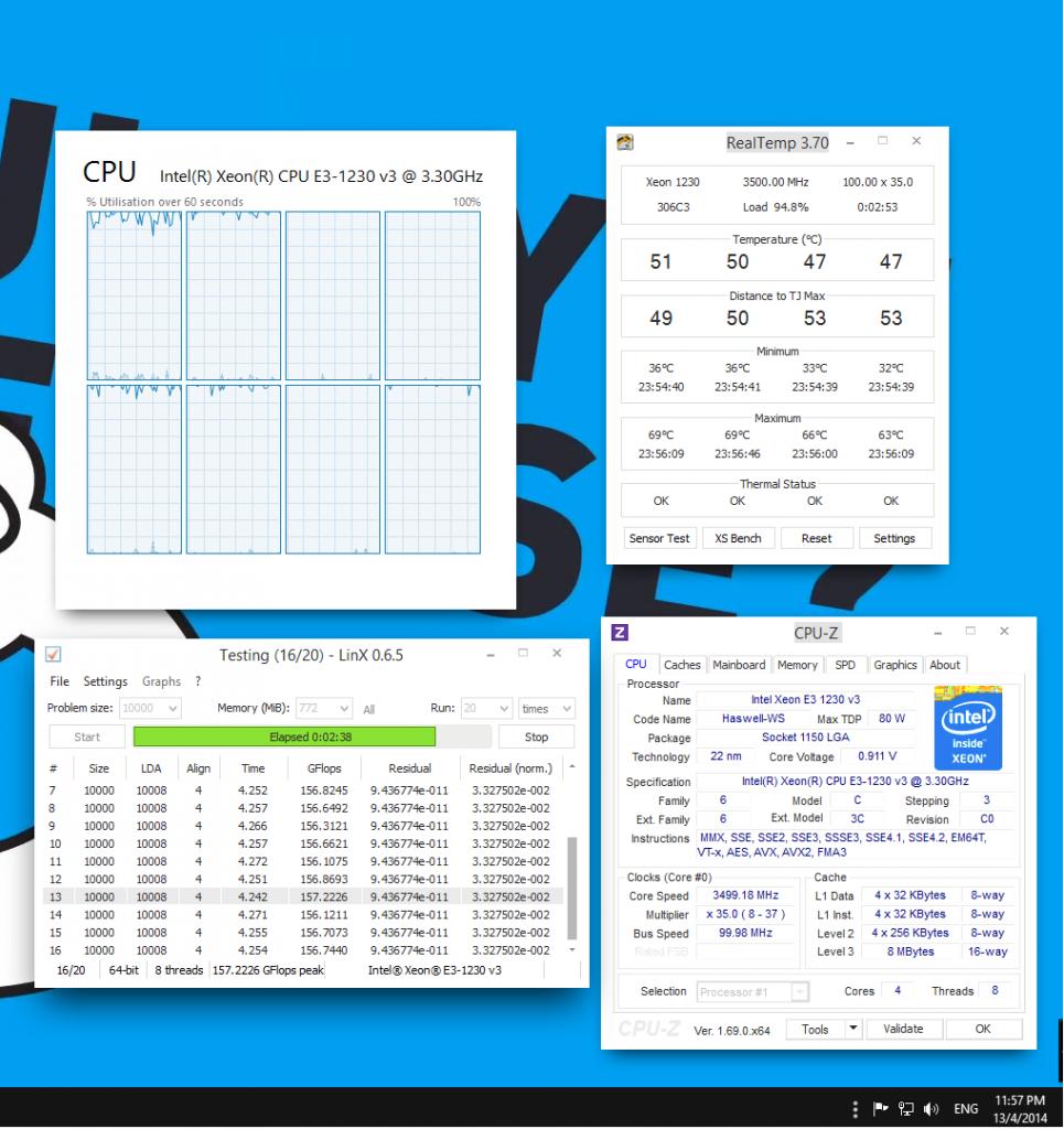 0.911V (CPUZ) 0.877 (BIOS)
