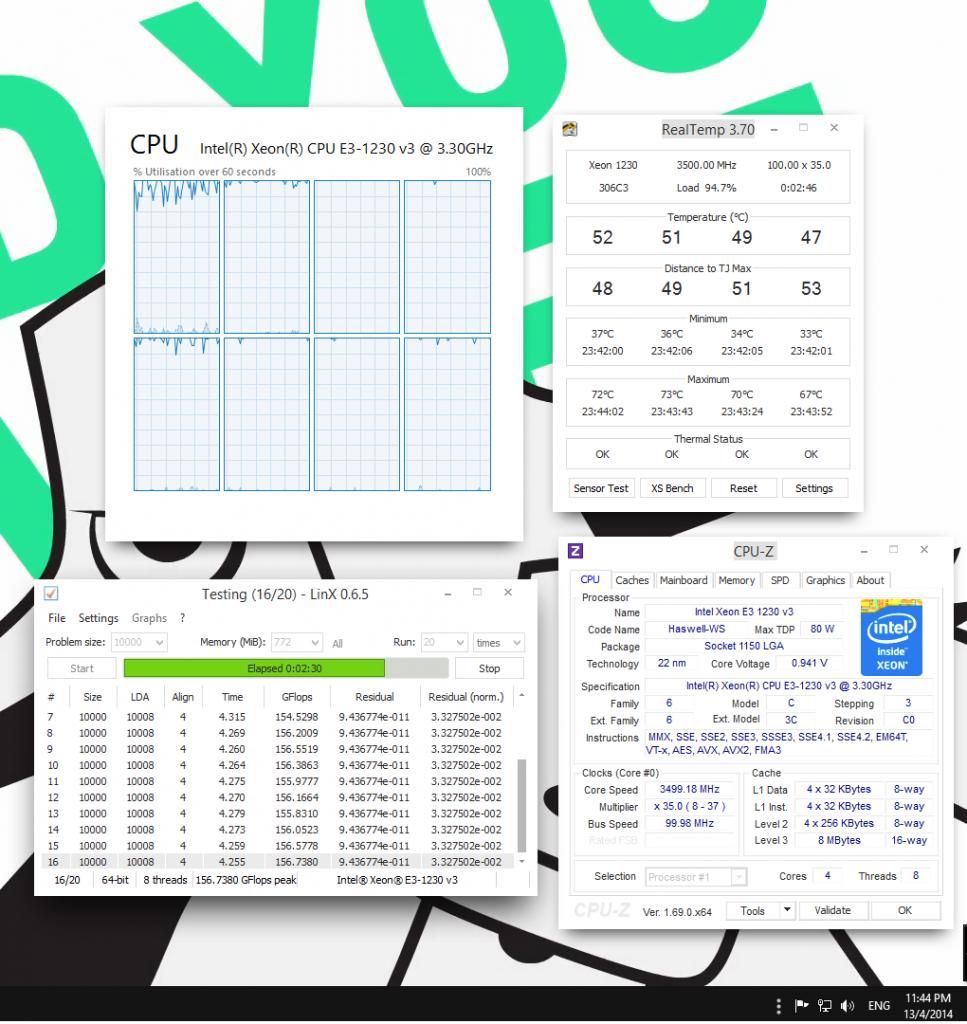 0.941V (CPUZ) 0.906V (BIOS)